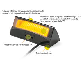 LED light diffuser designed to reduce  visual fatigue and to improve TV images