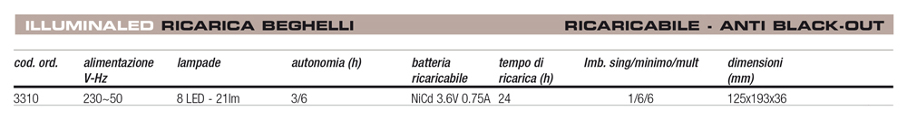 Lampada a LED ricaricabile anti black-out