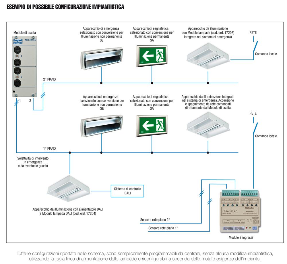 Schema Elettrico Per Tubi A Led : Schema elettrico lampada di emergenza a led