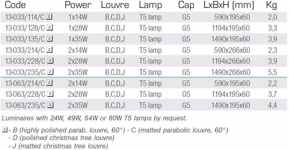 Suspended luminaires - direct/indirect - T5 lamps, - coupling in lines, - fit to lighting systems